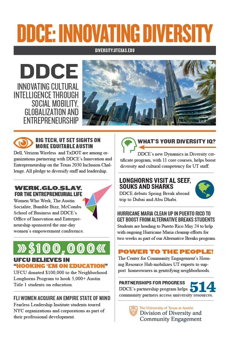 DDCE_Headlines_v1.2-1